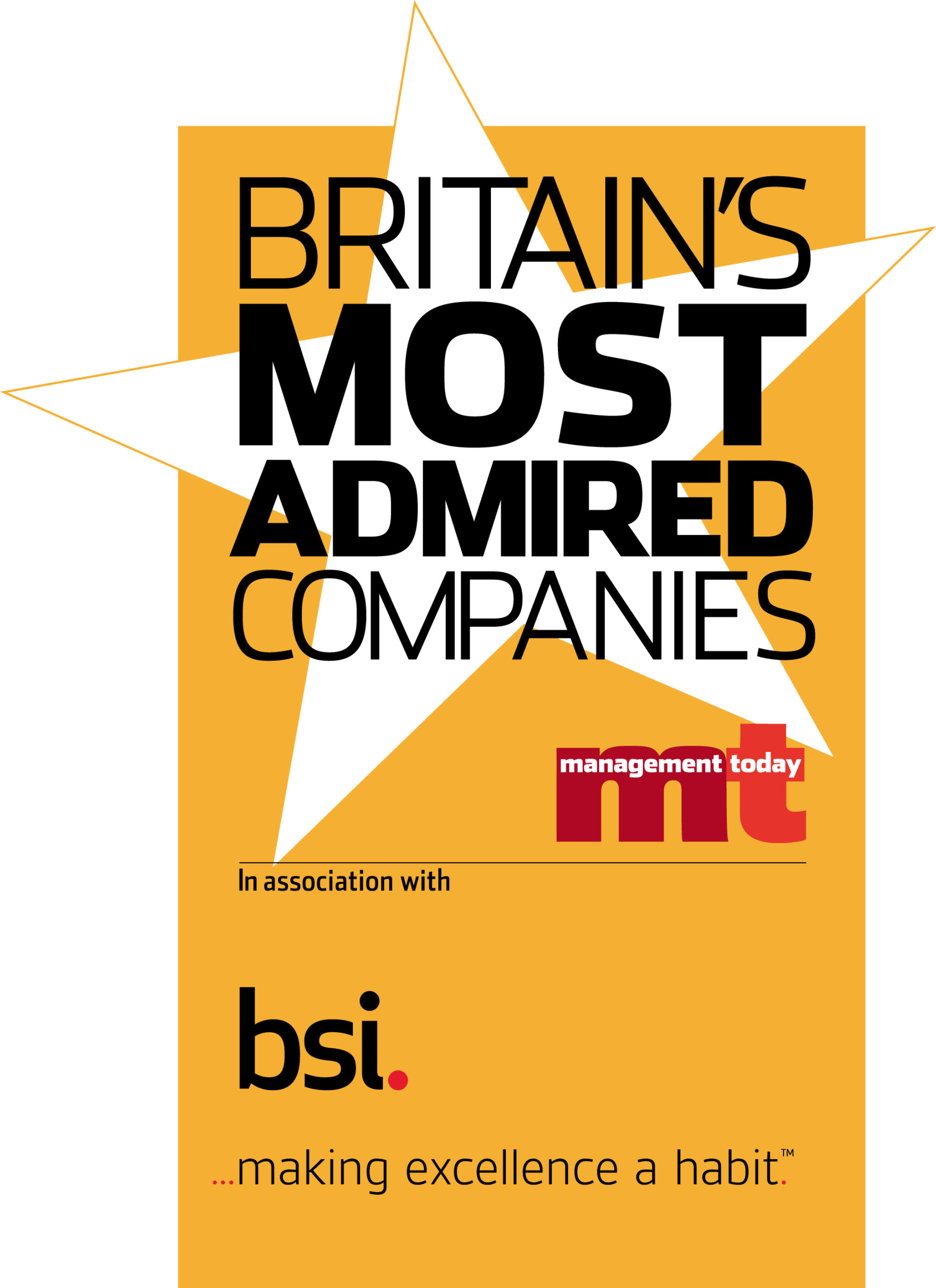 Derwent London 7th in Britain's Most Admired Companies 2012
