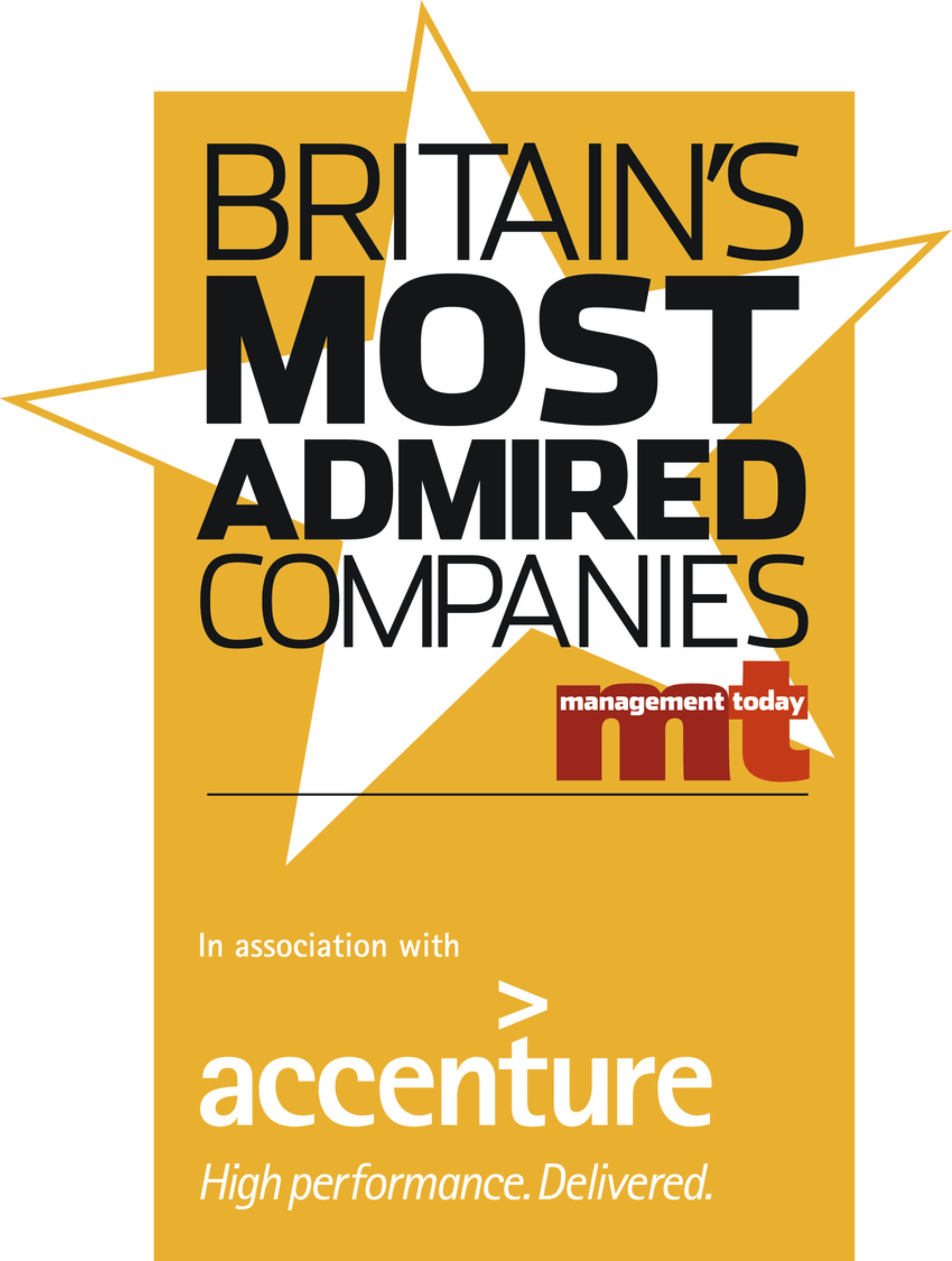 Britain's Most Admired Companies 2011